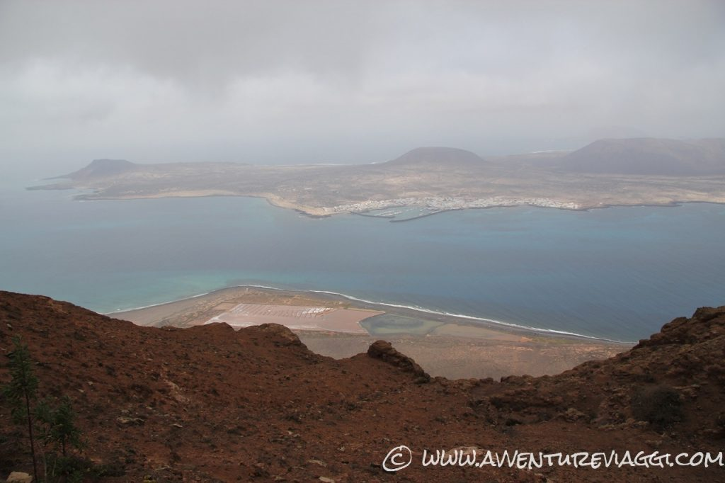 Lanzarote skyline